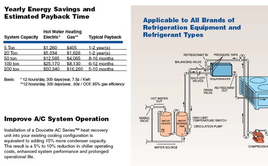 Water Heater Tucson Heat Recovery Emmco